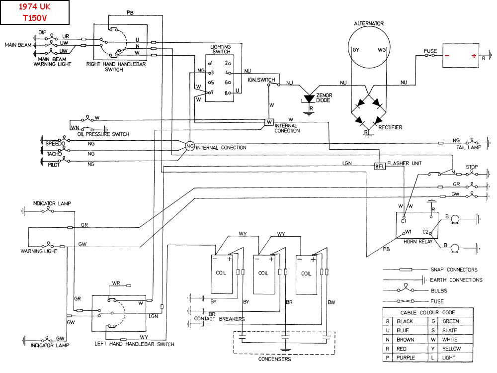 1968 bsa lightning wiring diagram great design of wiring diagram. Black Bedroom Furniture Sets. Home Design Ideas