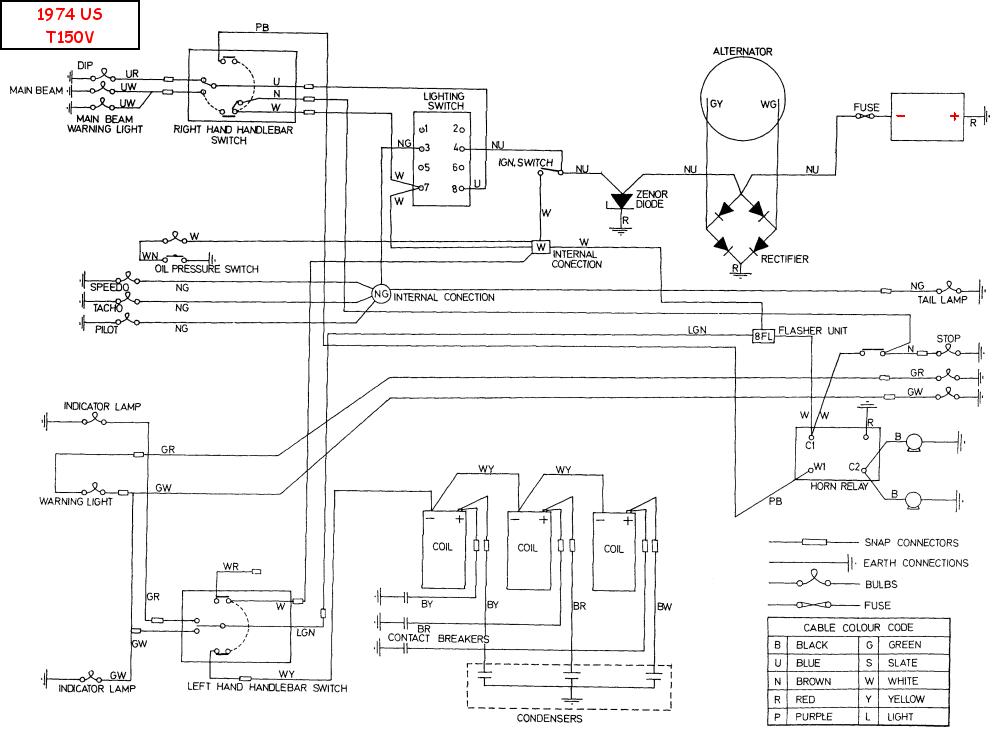 1971 Triumph 650 Wiring Diagram
